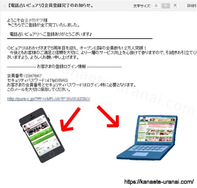 簡単ログインでアクセス共有のイメージ